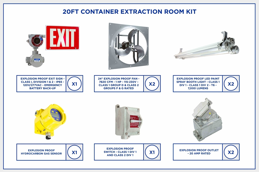 C1D1 Explosion Proof Extraction Room Equipment Package - Designed for 20'  Container Extraction Rooms