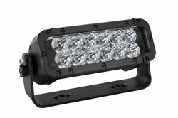 Infrared LED Light Emitter on Trunnion Mount - Extreme Environment - 12 LEDs - 36 Watts - 850/940nm